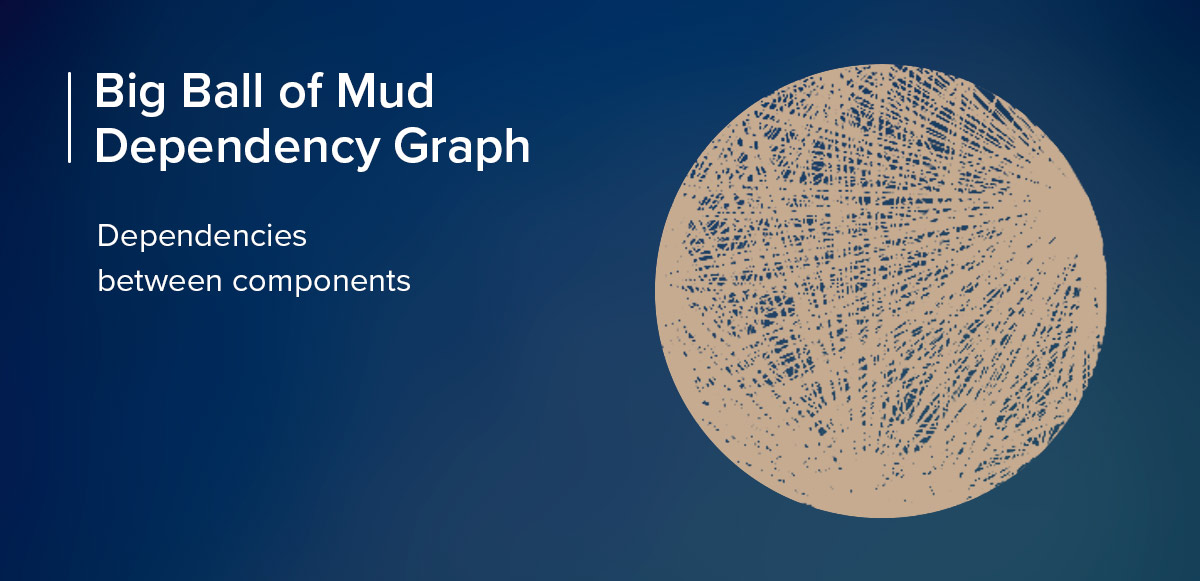 Big ball of mud dependency graph