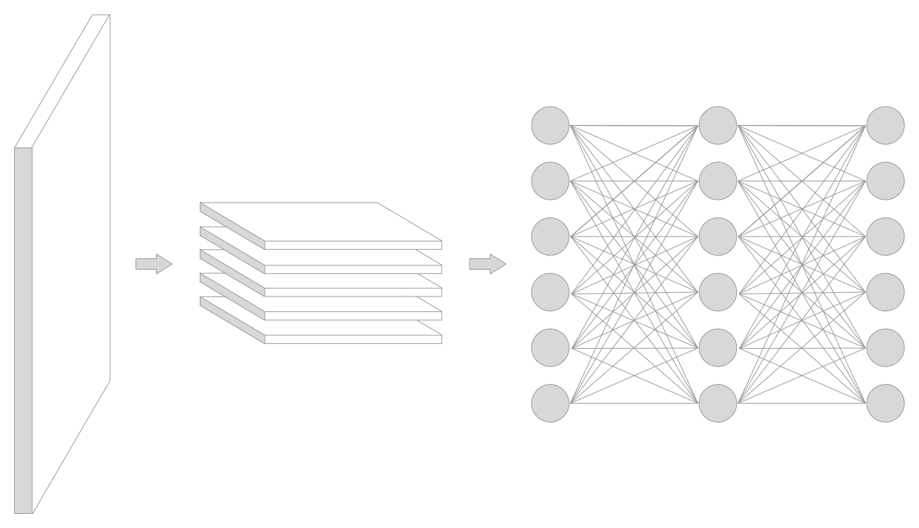 diagram of a convolutional neural network