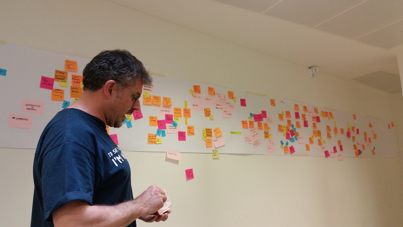 Alberto Brandolini adding a post-it to a wall covered in post-its