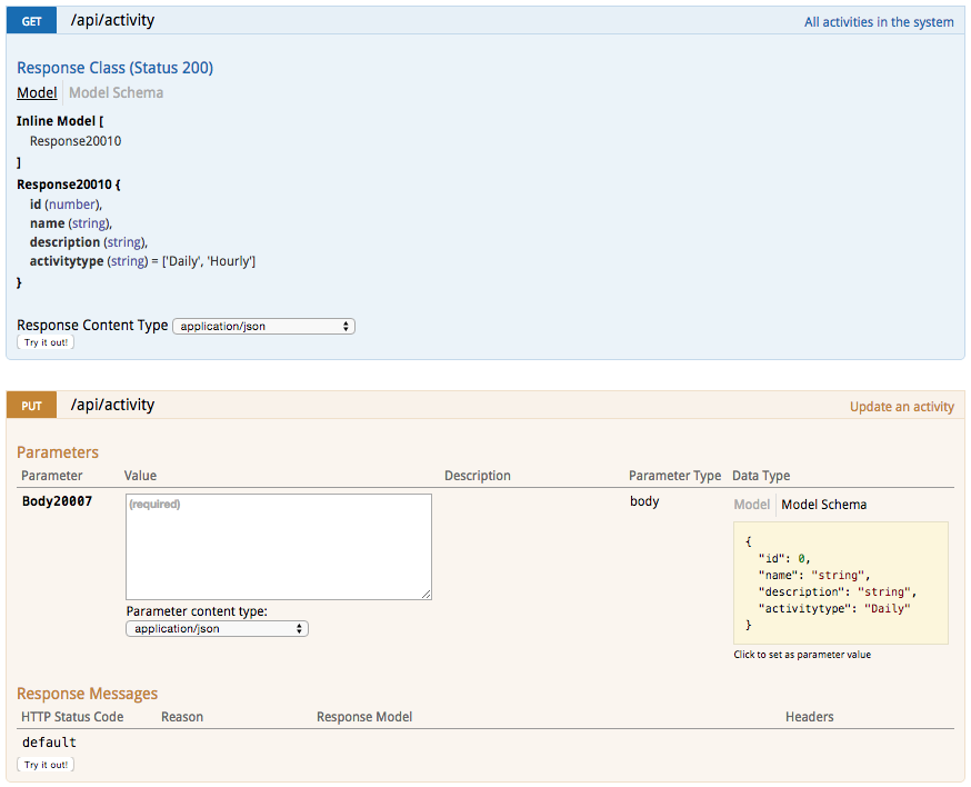 Generated Swagger Documentation